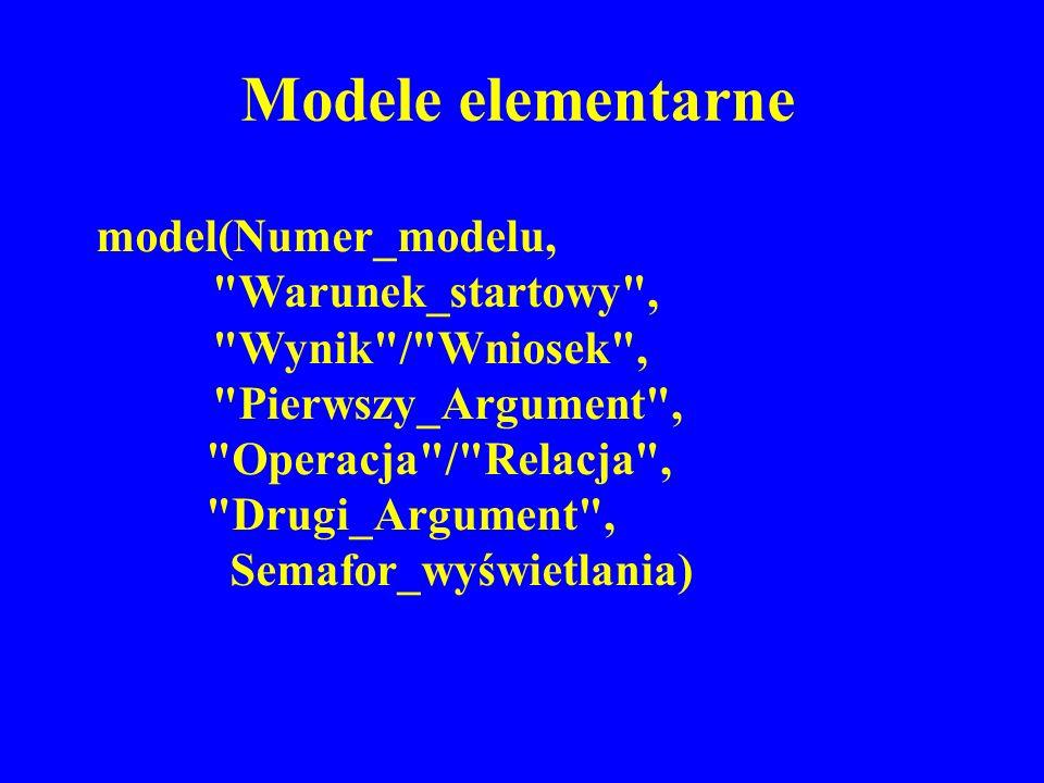 model(Numer_modelu,