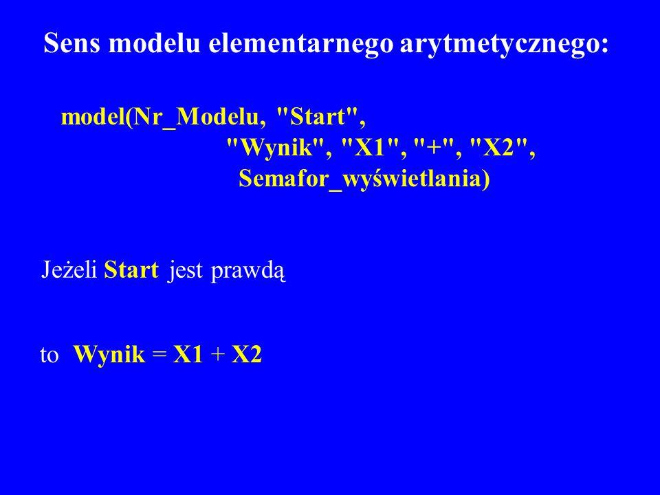 Sens modelu elementarnego arytmetycznego: model(Nr_Modelu,