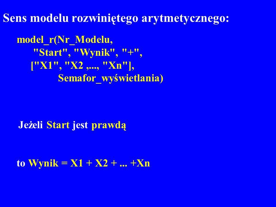 Sens modelu rozwiniętego arytmetycznego: model_r(Nr_Modelu,