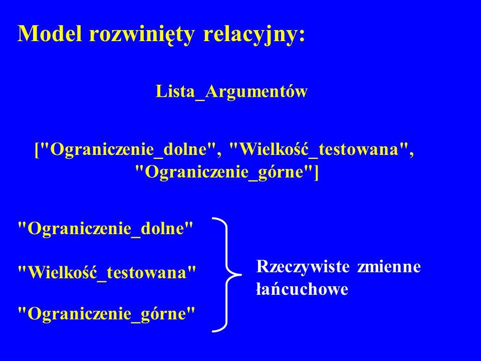 Model rozwinięty relacyjny: Lista_Argumentów [