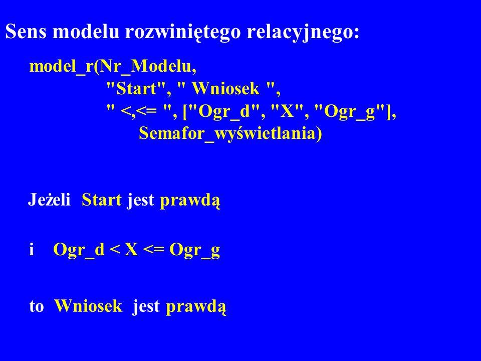 Sens modelu rozwiniętego relacyjnego: model_r(Nr_Modelu,