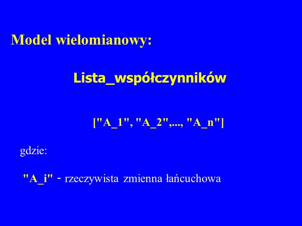 Model wielomianowy: Lista_współczynników [
