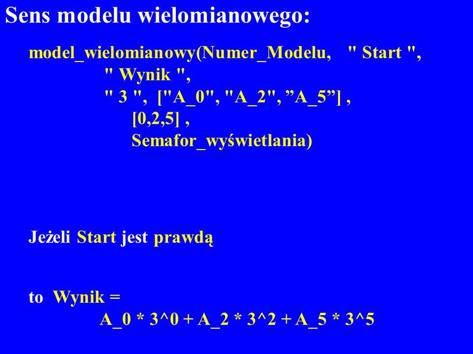 to Wynik = A_0 * 3^0 + A_2 * 3^2 + A_5 * 3^5 Sens modelu wielomianowego: model_wielomianowy(Numer_Modelu,
