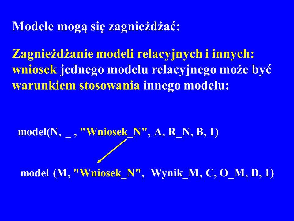 Modele mogą się zagnieżdżać: Zagnieżdżanie modeli relacyjnych i innych: wniosek jednego modelu relacyjnego może być warunkiem stosowania innego modelu