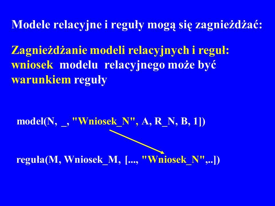 Modele relacyjne i reguły mogą się zagnieżdżać: Zagnieżdżanie modeli relacyjnych i reguł: wniosek modelu relacyjnego może być warunkiem reguły model(N