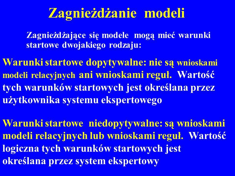 Zagnieżdżające się modele mogą mieć warunki startowe dwojakiego rodzaju: Warunki startowe dopytywalne: nie są wnioskami modeli relacyjnych ani wnioska