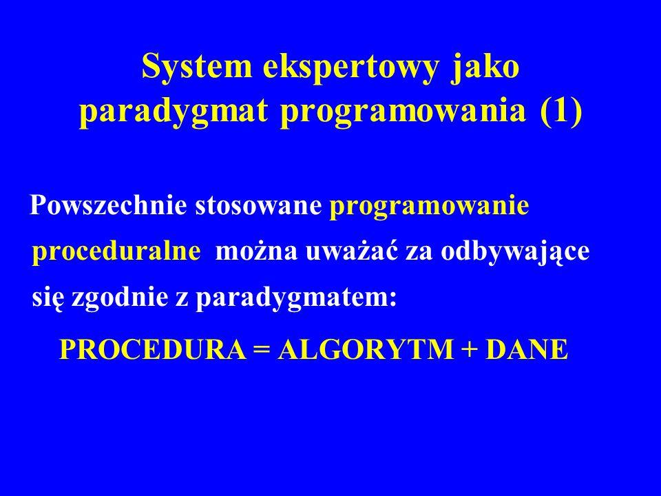 System ekspertowy jako paradygmat programowania (1) Powszechnie stosowane programowanie proceduralne można uważać za odbywające się zgodnie z paradygm