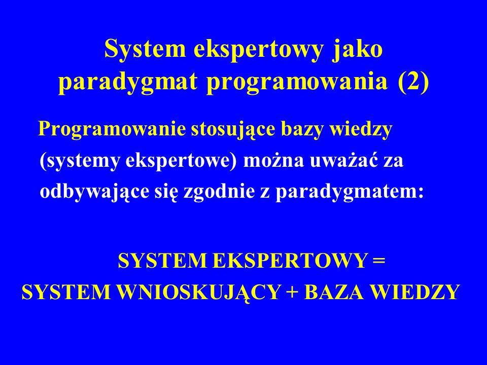 System ekspertowy jako paradygmat programowania (2) Programowanie stosujące bazy wiedzy (systemy ekspertowe) można uważać za odbywające się zgodnie z