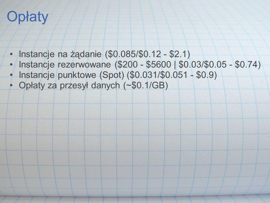 Opłaty Instancje na żądanie ($0.085/$0.12 - $2.1) Instancje rezerwowane ($200 - $5600 | $0.03/$0.05 - $0.74) Instancje punktowe (Spot) ($0.031/$0.051
