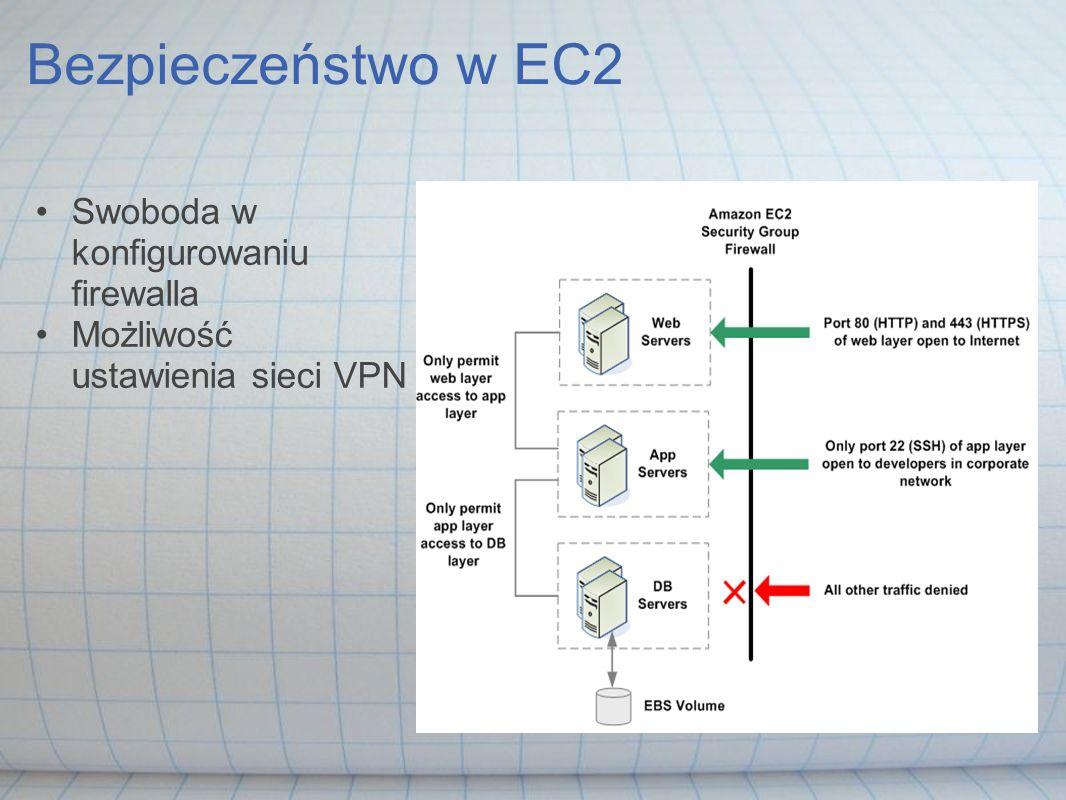 Bezpieczeństwo w EC2 Swoboda w konfigurowaniu firewalla Możliwość ustawienia sieci VPN