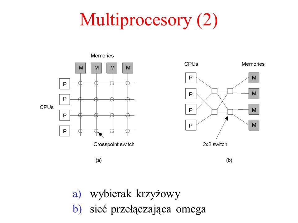 Multiprocesory (2) a)wybierak krzyżowy b)sieć przełączająca omega 1.8