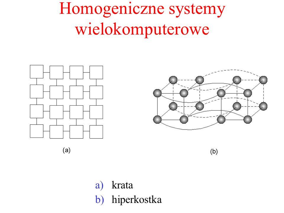 Homogeniczne systemy wielokomputerowe a)krata b)hiperkostka 1-9