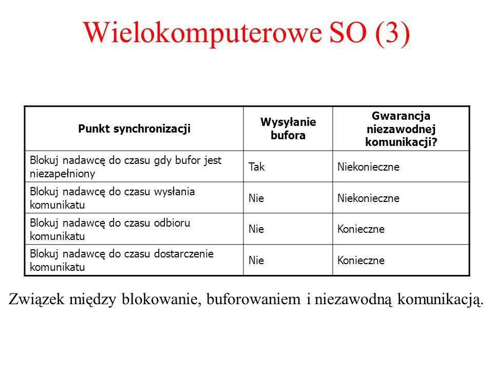 Wielokomputerowe SO (3) Związek między blokowanie, buforowaniem i niezawodną komunikacją. Punkt synchronizacji Wysyłanie bufora Gwarancja niezawodnej