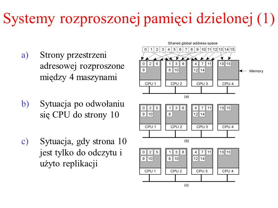 Systemy rozproszonej pamięci dzielonej (1) a)Strony przestrzeni adresowej rozproszone między 4 maszynami b)Sytuacja po odwołaniu się CPU do strony 10