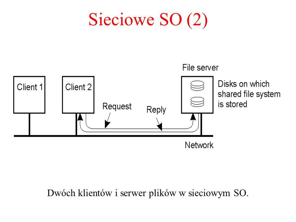 Sieciowe SO (2) Dwóch klientów i serwer plików w sieciowym SO. 1-20