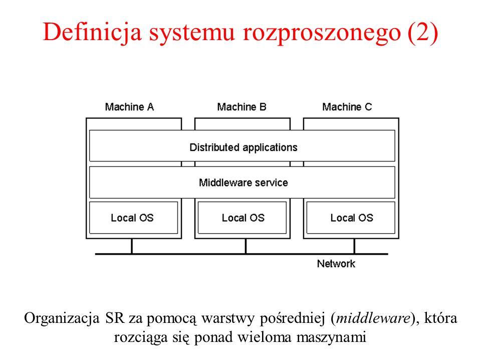 Definicja systemu rozproszonego (2) Organizacja SR za pomocą warstwy pośredniej (middleware), która rozciąga się ponad wieloma maszynami 1.1
