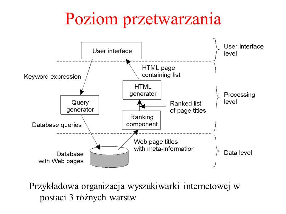 Poziom przetwarzania Przykładowa organizacja wyszukiwarki internetowej w postaci 3 różnych warstw 1-28