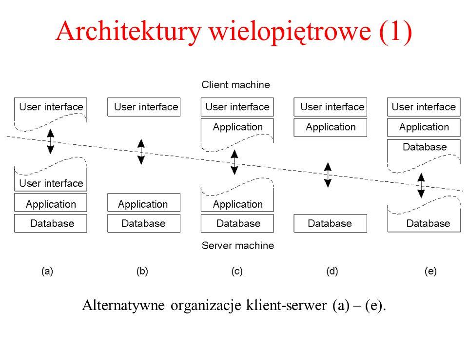 Architektury wielopiętrowe (1) Alternatywne organizacje klient-serwer (a) – (e). 1-29