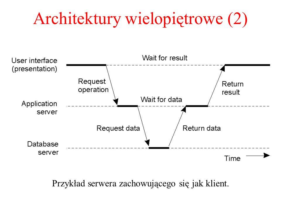 Architektury wielopiętrowe (2) Przykład serwera zachowującego się jak klient. 1-30