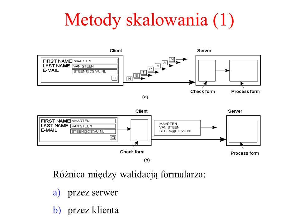 Metody skalowania (1) 1.4 Różnica między walidacją formularza: a)przez serwer b)przez klienta