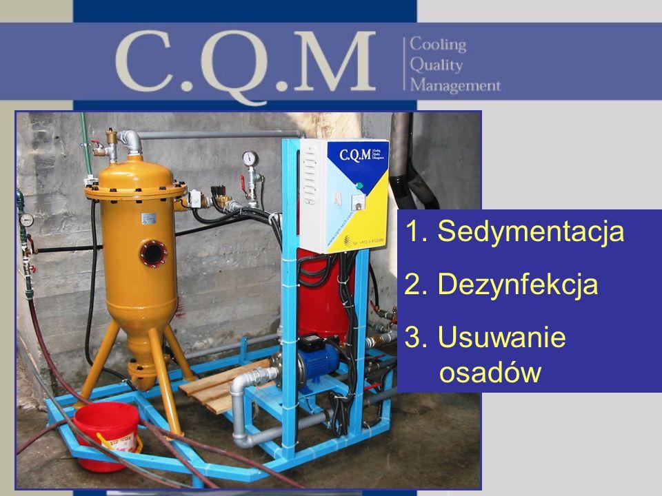 Proces elektrolizy : Woda obiegowa jest pompowana do zbiornika elektrolitycznego.
