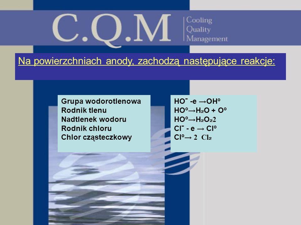 Na powierzchniach anody, zachodzą następujące reakcje: HOˉ -e OHº HOº H O + Oº HOº H O 2 Clˉ - e Clº Clº 2 Cl Grupa wodorotlenowa Rodnik tlenu Nadtlen