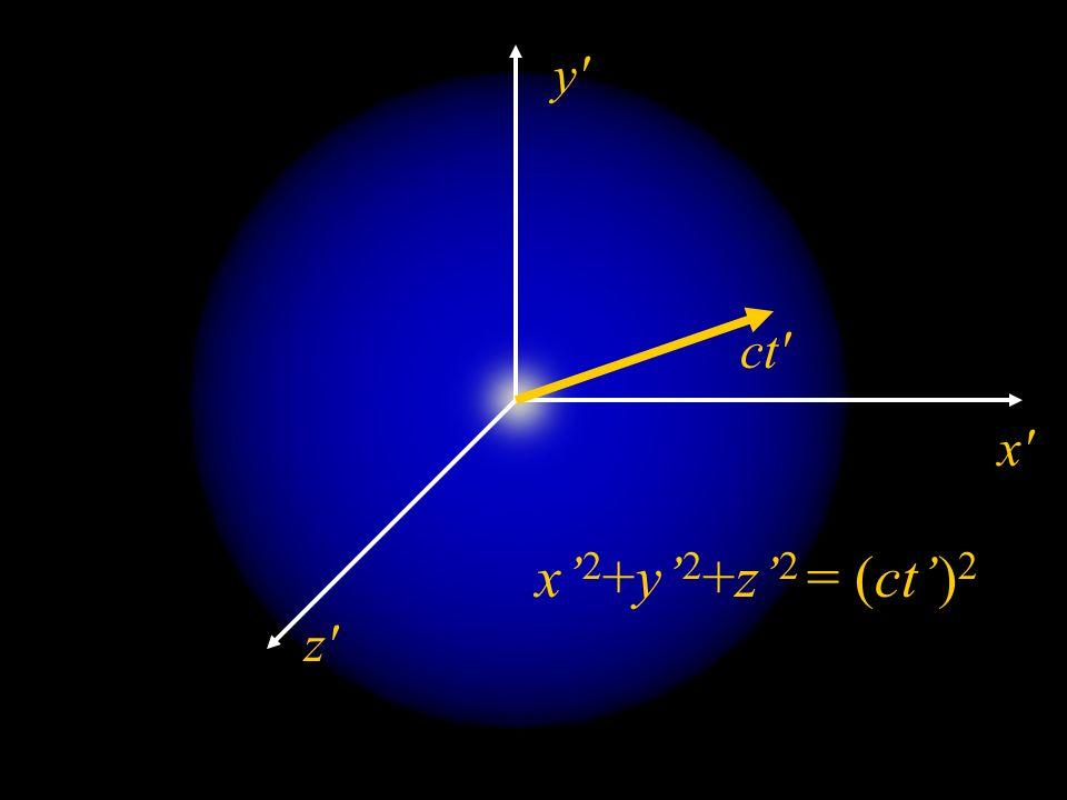 x y z ct x 2 +y 2 +z 2 = (ct) 2