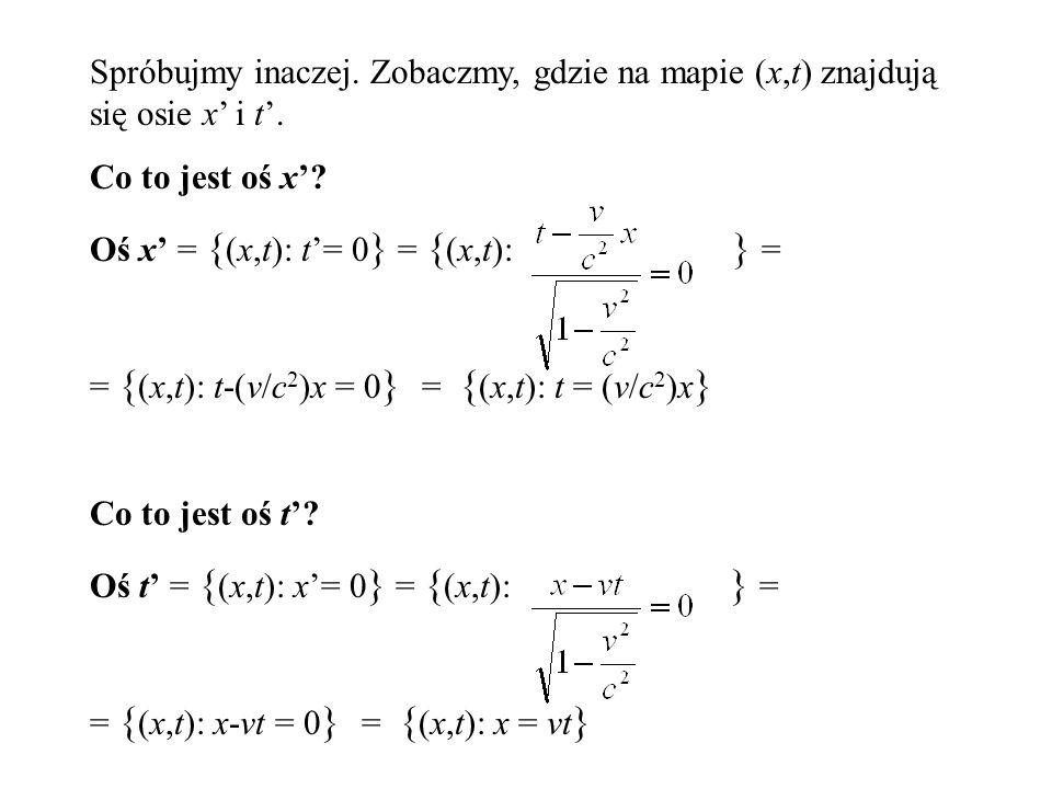 Jak mają się zapisy na mapie (x, t) do zapisów na mapie (x, t)? To proste, odpowiedzi na to pytanie udzielają wzory transformacyjne Lorentza: Hmm...