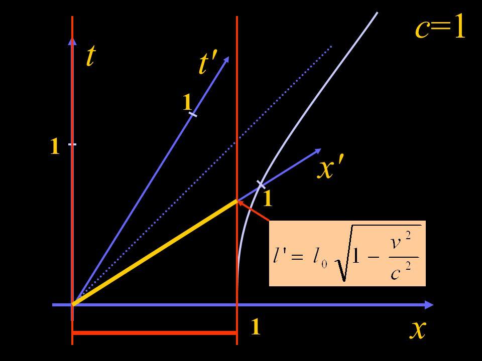 x' t' t x 1 1 1 1 c=1