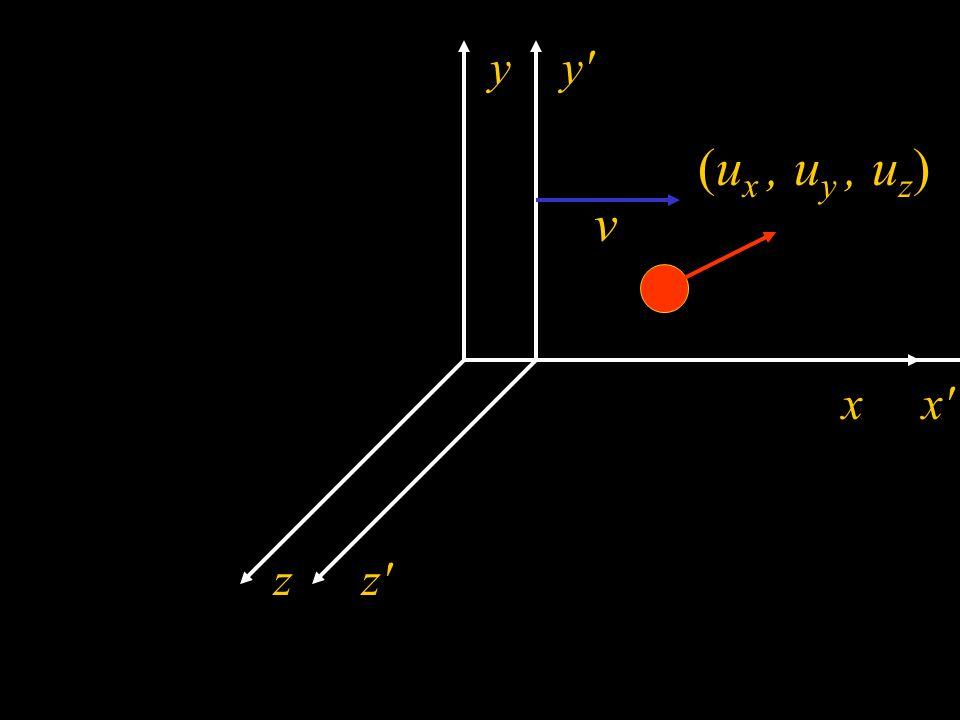 Konsekwencje transformacji Lorentza Prędkości nie dodają się w prosty, galileuszowski sposób. A jak?