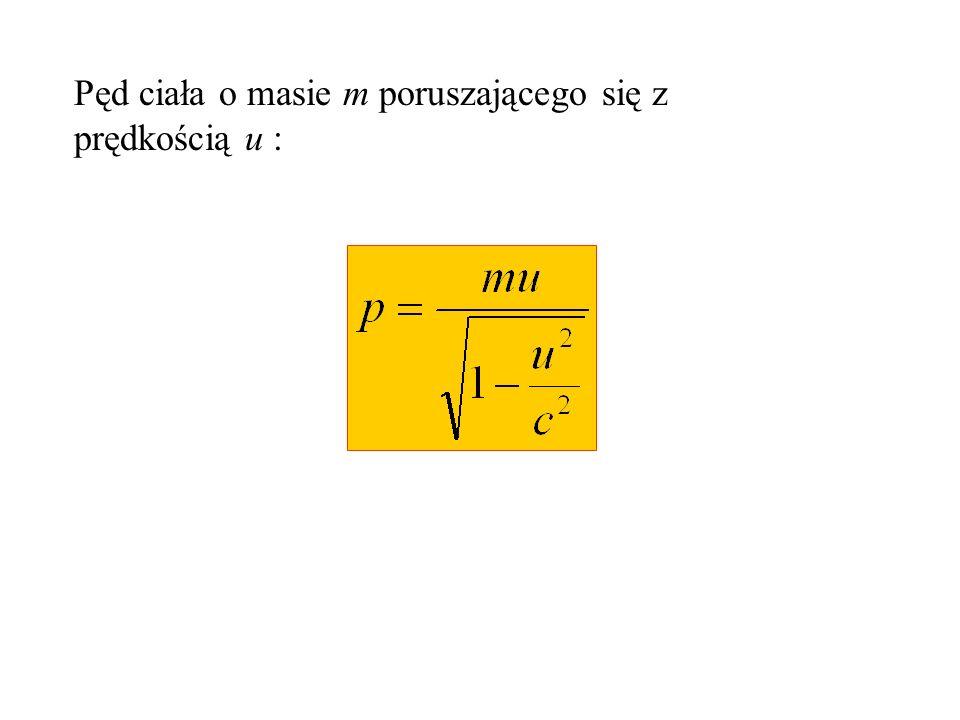 Konsekwencje transformacji Lorentza Pęd dany jest innym niż w mechanice klasycznej wyrażeniem.