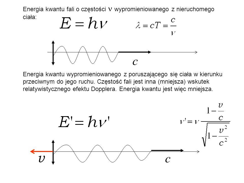 x Energia kinetyczna ciała o masie m poruszającego się z prędkością v nieruchome ciało o masie m ruchome ciało o masie m poziom zerowy