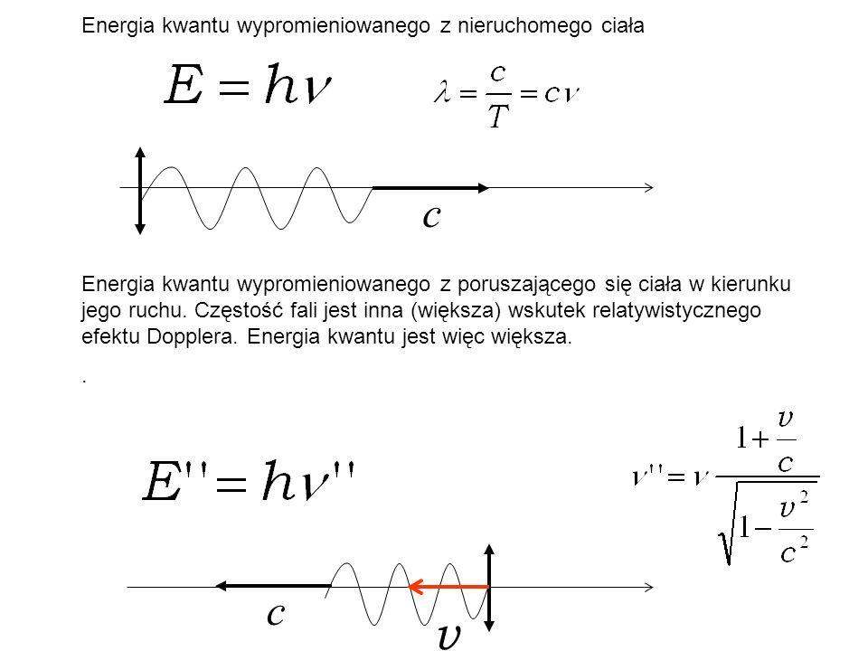 c c v Energia kwantu fali o częstości wypromieniowanego z nieruchomego ciała: Energia kwantu wypromieniowanego z poruszającego się ciała w kierunku pr