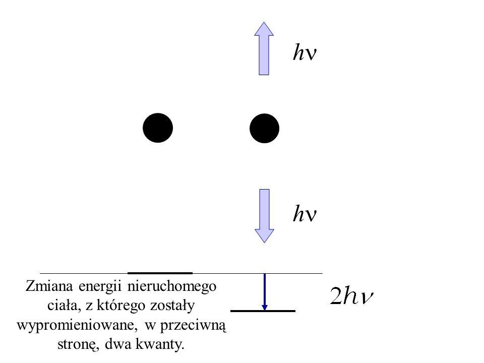 c v Energia kwantu wypromieniowanego z nieruchomego ciała Energia kwantu wypromieniowanego z poruszającego się ciała w kierunku jego ruchu. Częstość f