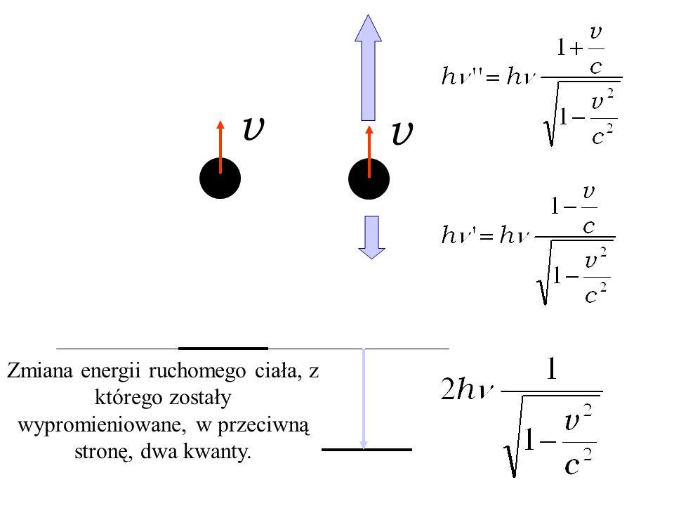 h h Zmiana energii nieruchomego ciała, z którego zostały wypromieniowane, w przeciwną stronę, dwa kwanty.