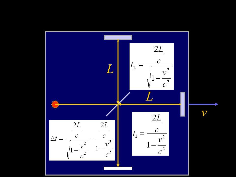 t 2 =2L/c L L t 1 =2L/c t=0