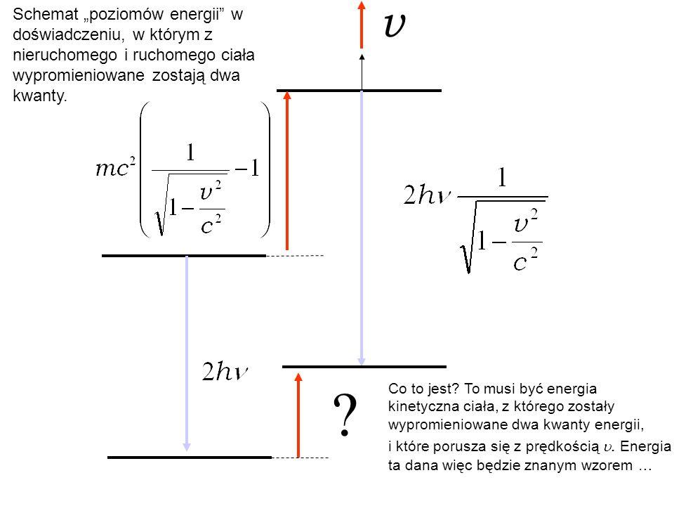 v v Zmiana energii ruchomego ciała, z którego zostały wypromieniowane, w przeciwną stronę, dwa kwanty.