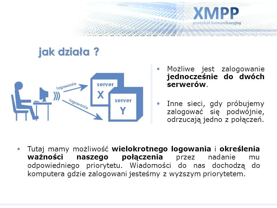 jak działa .Jeżeli nasz serwer umożliwia nam komunikację z innymi sieciami przez tzw.
