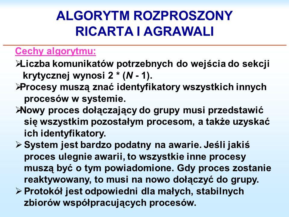 Cechy algorytmu: Liczba komunikatów potrzebnych do wejścia do sekcji krytycznej wynosi 2 * (N - 1). Procesy muszą znać identyfikatory wszystkich innyc