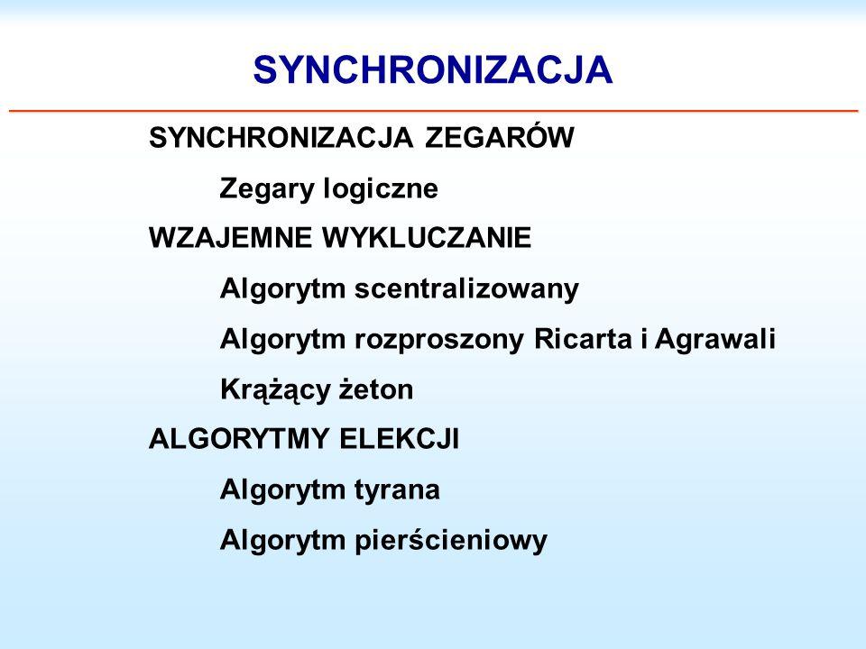 Cechy algorytmu: Liczba komunikatów potrzebnych do wejścia do sekcji krytycznej wynosi 2 * (N - 1).
