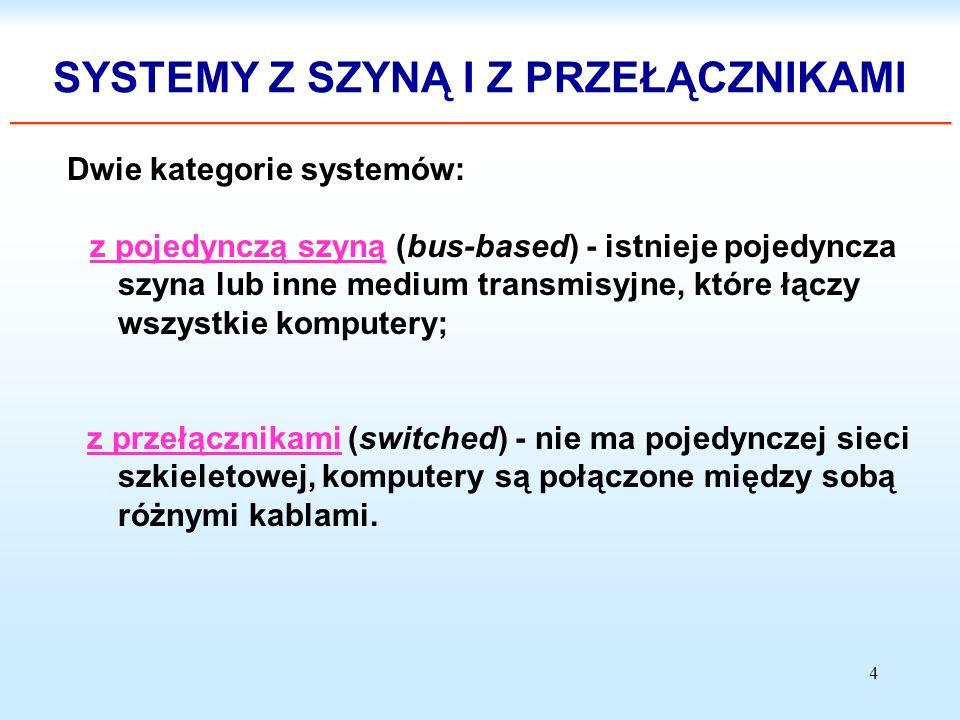 4 Dwie kategorie systemów: z pojedynczą szyną (bus-based) - istnieje pojedyncza szyna lub inne medium transmisyjne, które łączy wszystkie komputery; z