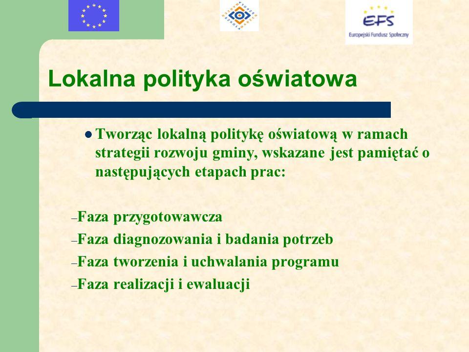 Lokalna polityka oświatowa Tworząc lokalną politykę oświatową w ramach strategii rozwoju gminy, wskazane jest pamiętać o następujących etapach prac: –