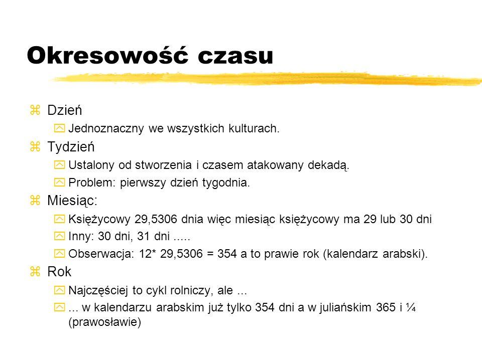 Konkurs Godło uczestnika: (np.