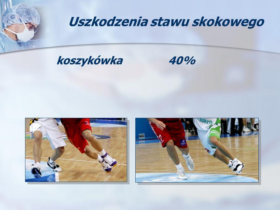 Uszkodzenia stawu skokowego koszykówka40%