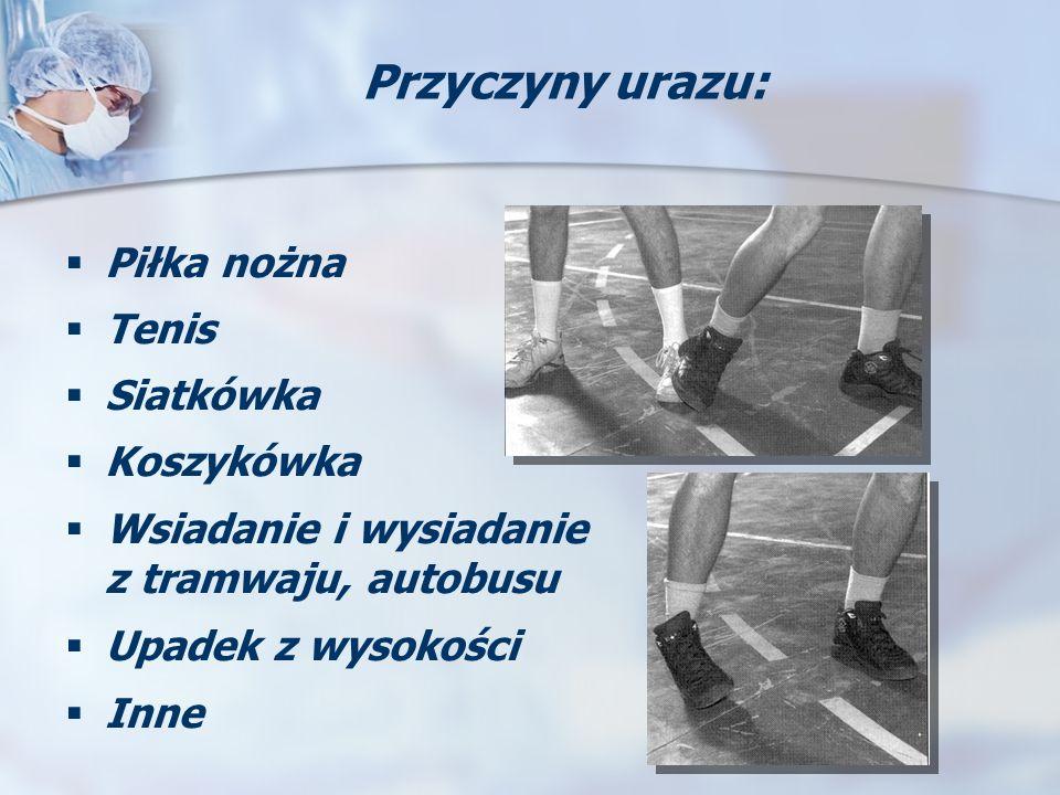 Piłka nożna Tenis Siatkówka Koszykówka Wsiadanie i wysiadanie z tramwaju, autobusu Upadek z wysokości Inne Przyczyny urazu: