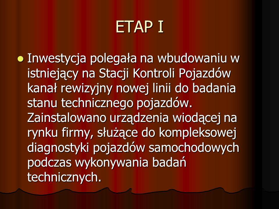 ETAP I Inwestycja polegała na wbudowaniu w istniejący na Stacji Kontroli Pojazdów kanał rewizyjny nowej linii do badania stanu technicznego pojazdów.
