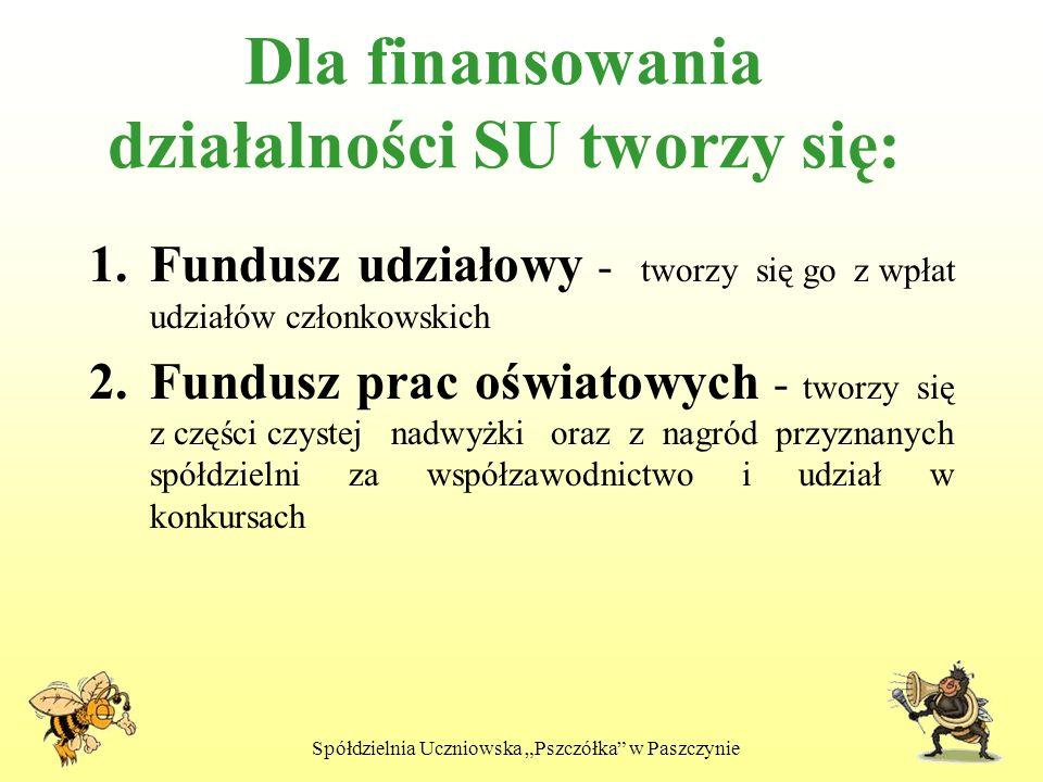 Spółdzielnia Uczniowska Pszczółka w Paszczynie 1.Fundusz udziałowy - tworzy się go z wpłat udziałów członkowskich 2.Fundusz prac oświatowych - tworzy
