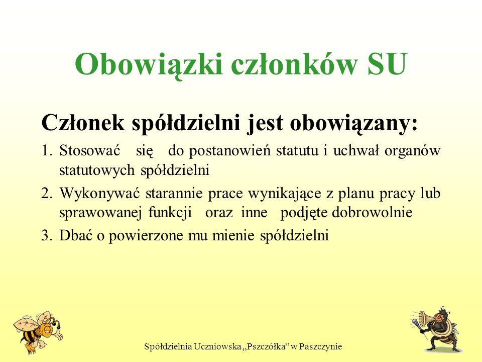 Spółdzielnia Uczniowska Pszczółka w Paszczynie Formy działalności SU Spółdzielnia może inicjować i prowadzić działalność np.