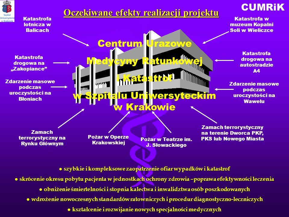 CUMRiK Centrum Urazowe Medycyny Ratunkowej i Katastrof w Szpitalu Uniwersyteckim w Krakowie Katastrofa lotnicza w Balicach Katastrofa drogowa na Zakop