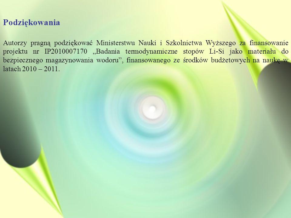 Podziękowania Autorzy pragną podziękować Ministerstwu Nauki i Szkolnictwa Wyższego za finansowanie projektu nr IP2010007170 Badania termodynamiczne st